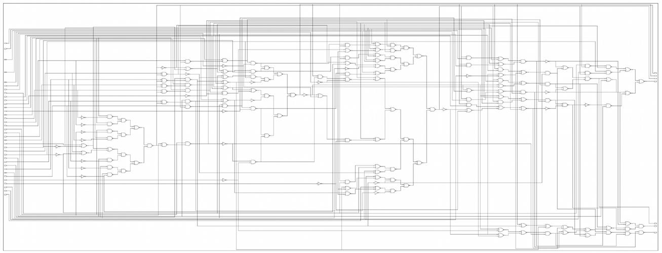 bdd for output n370 of c432 v