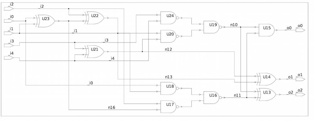 Verilog to Binary Decision Diagram Parser | David Kebo Tutorials